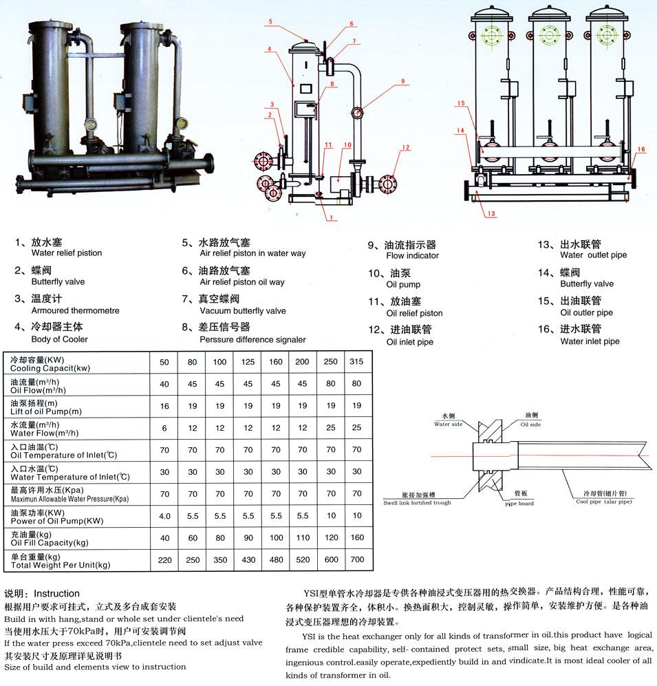 无锡市换热器厂-ysl型螺旋板式强油循环水冷却器,ysi